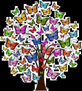 Faith Formation Tree